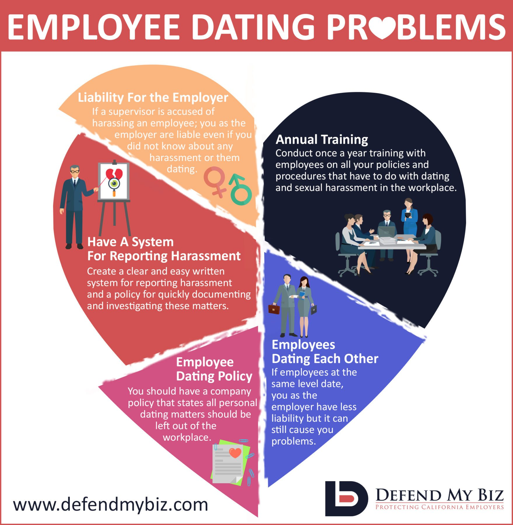 dating employee policy